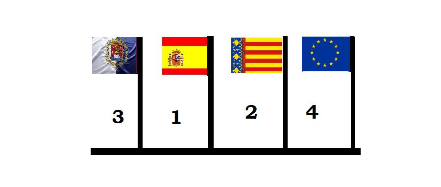 colocacion-banderas-protocolo2