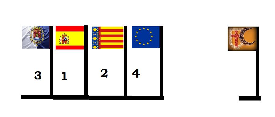 colocacion-banderas-protocolo3